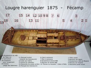 www planeteloisirs-bg fr _ Modélisme, Naval, Aéro et Ferroviaire